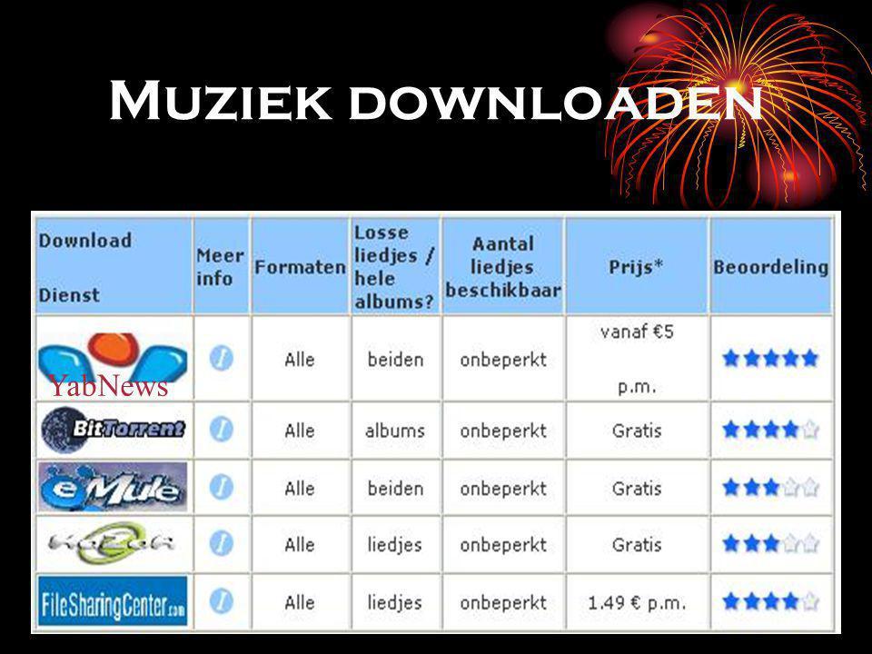 Muziek downloaden YabNews
