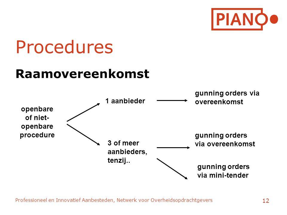 Professioneel en Innovatief Aanbesteden, Netwerk voor Overheidsopdrachtgevers 12 Procedures Raamovereenkomst openbare of niet- openbare procedure 1 aanbieder 3 of meer aanbieders, tenzij..
