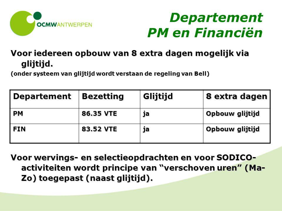 Departement PM en Financiën Voor iedereen opbouw van 8 extra dagen mogelijk via glijtijd.