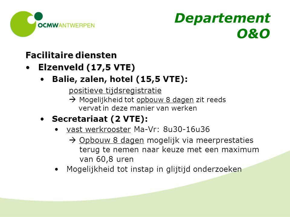 Departement O&O Facilitaire diensten Elzenveld (17,5 VTE)Elzenveld (17,5 VTE) Balie, zalen, hotel (15,5 VTE): positieve tijdsregistratie  Mogelijkheid tot opbouw 8 dagen zit reeds vervat in deze manier van werken Secretariaat (2 VTE): vast werkrooster Ma-Vr: 8u30-16u36  Opbouw 8 dagen mogelijk via meerprestaties terug te nemen naar keuze met een maximum van 60,8 uren Mogelijkheid tot instap in glijtijd onderzoeken