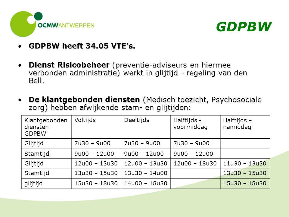 GDPBW GDPBW heeft 34.05 VTE's.GDPBW heeft 34.05 VTE's.