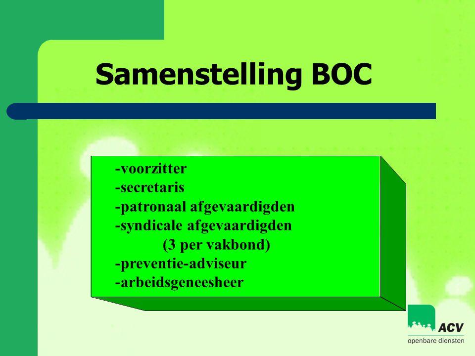 Samenstelling BOC -voorzitter -secretaris -patronaal afgevaardigden -syndicale afgevaardigden (3 per vakbond) -preventie-adviseur -arbeidsgeneesheer