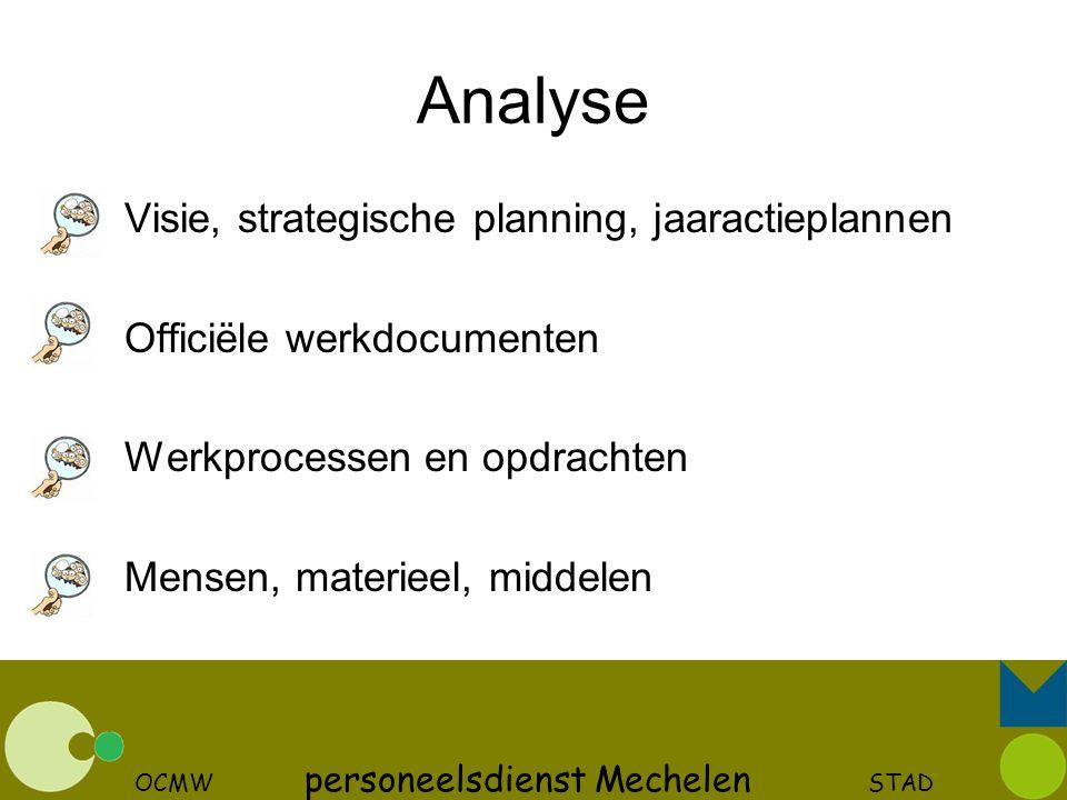 OCMW personeelsdienst Mechelen STAD Analyse Visie, strategische planning, jaaractieplannen Officiële werkdocumenten Werkprocessen en opdrachten Mensen