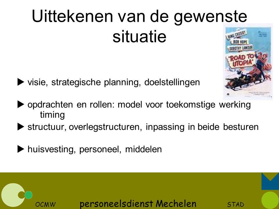 OCMW personeelsdienst Mechelen STAD Uittekenen van de gewenste situatie  visie, strategische planning, doelstellingen  opdrachten en rollen: model v