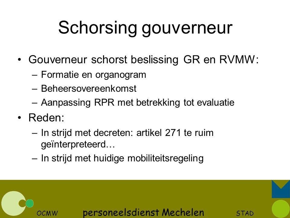 OCMW personeelsdienst Mechelen STAD Schorsing gouverneur Gouverneur schorst beslissing GR en RVMW: –Formatie en organogram –Beheersovereenkomst –Aanpa