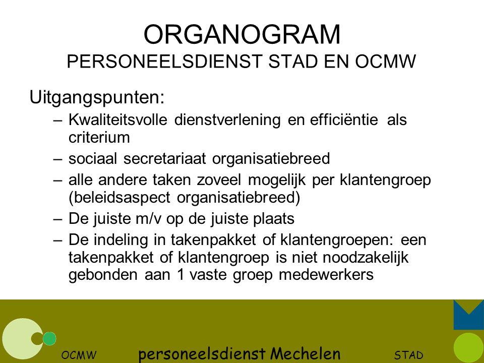 OCMW personeelsdienst Mechelen STAD ORGANOGRAM PERSONEELSDIENST STAD EN OCMW Uitgangspunten: –Kwaliteitsvolle dienstverlening en efficiëntie als crite