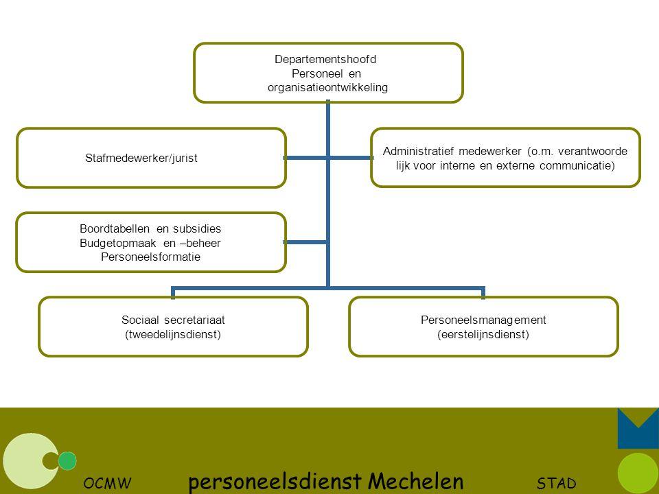 OCMW personeelsdienst Mechelen STAD Departementshoofd Personeel en organisatieontwikkeling Sociaal secretariaat (tweedelijnsdienst) Personeelsmanageme