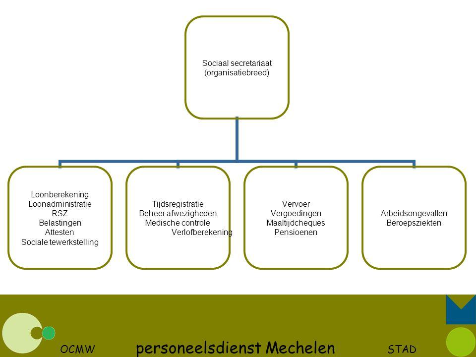 OCMW personeelsdienst Mechelen STAD Sociaal secretariaat (organisatiebreed) Loonberekening Loonadministratie RSZ Belastingen Attesten Sociale tewerkst