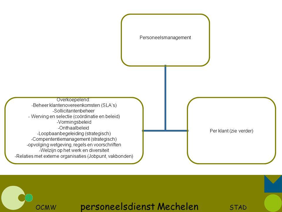 OCMW personeelsdienst Mechelen STAD Personeelsmanagement Overkoepelend: -Beheer klantenovereenkomsten (SLA's) -Sollicitantenbeheer - Werving en select