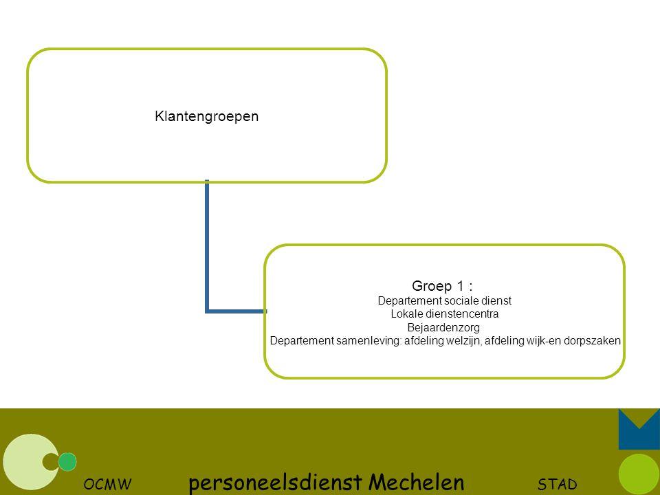 OCMW personeelsdienst Mechelen STAD Klantengroepen Groep 1 : Departement sociale dienst Lokale dienstencentra Bejaardenzorg Departement samenleving: a