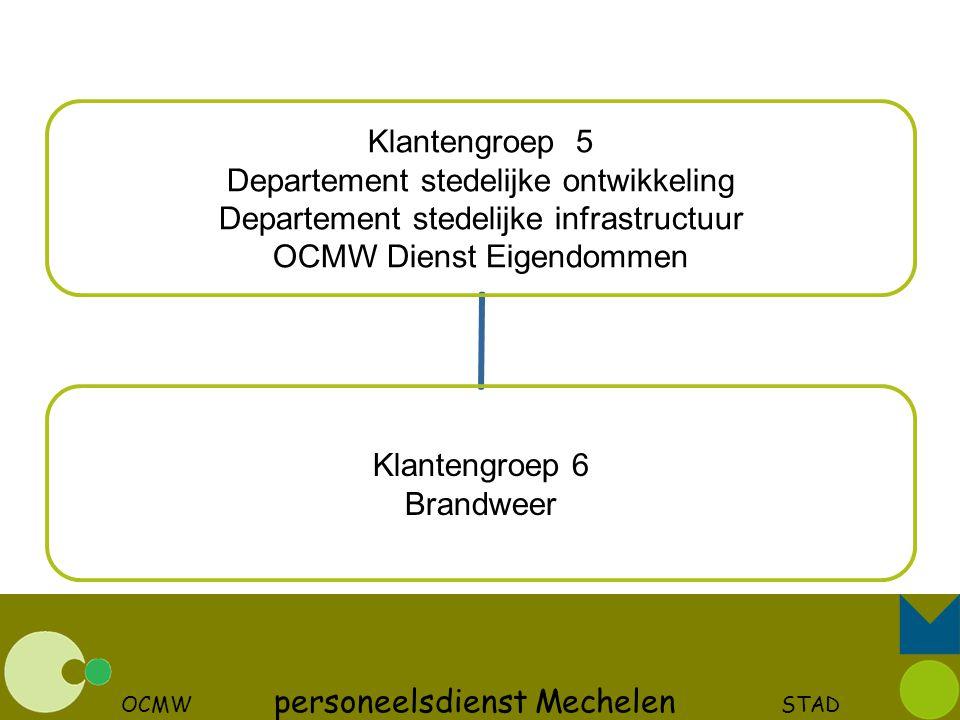 OCMW personeelsdienst Mechelen STAD Klantengroep 5 Departement stedelijke ontwikkeling Departement stedelijke infrastructuur OCMW Dienst Eigendommen K