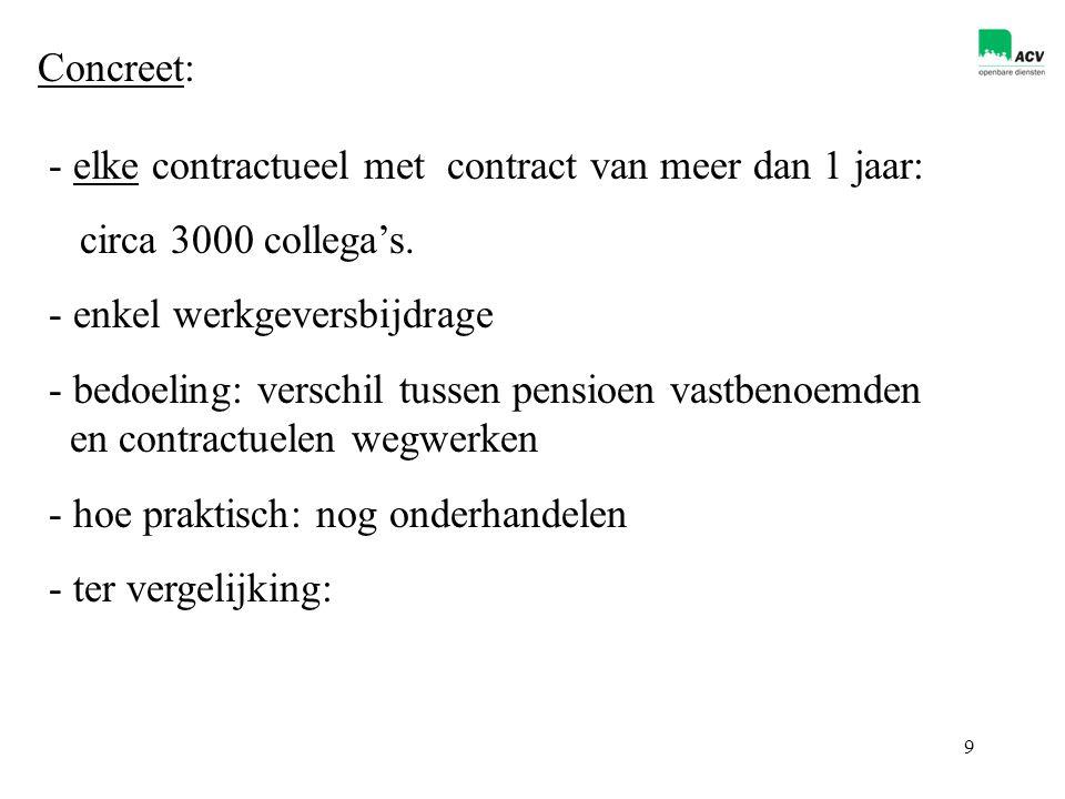 9 Concreet: - elke contractueel met contract van meer dan 1 jaar: circa 3000 collega's.