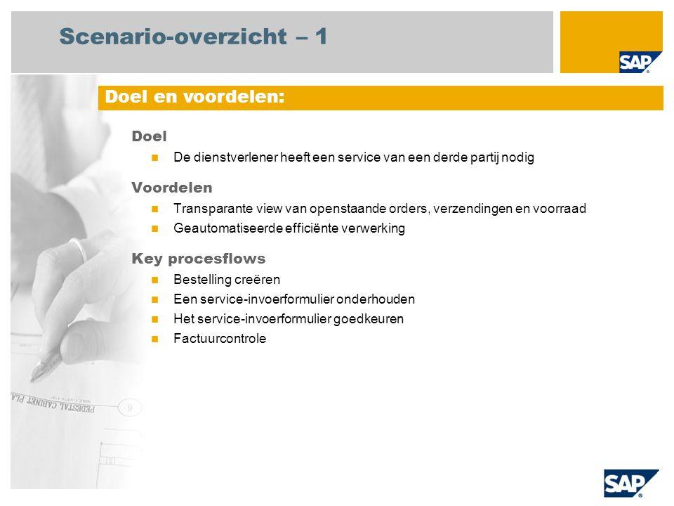 Scenario-overzicht – 1 Doel De dienstverlener heeft een service van een derde partij nodig Voordelen Transparante view van openstaande orders, verzend