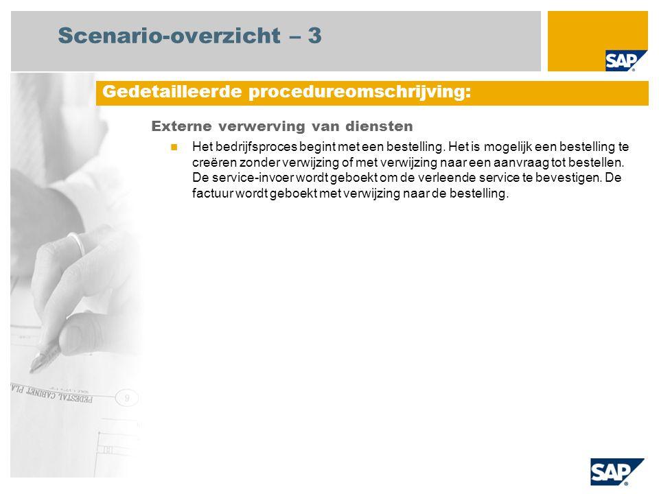 Scenario-overzicht – 3 Externe verwerving van diensten Het bedrijfsproces begint met een bestelling. Het is mogelijk een bestelling te creëren zonder