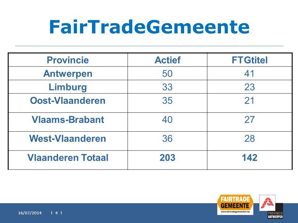 FairTradeGemeente 16/07/2014 l 4 l ProvincieActiefFTGtitel Antwerpen5041 Limburg3323 Oost-Vlaanderen3521 Vlaams-Brabant4027 West-Vlaanderen3628 Vlaand