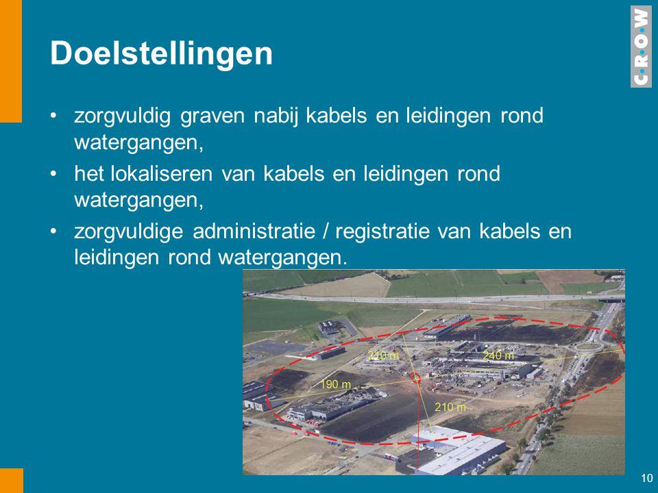 10 Doelstellingen zorgvuldig graven nabij kabels en leidingen rond watergangen, het lokaliseren van kabels en leidingen rond watergangen, zorgvuldige