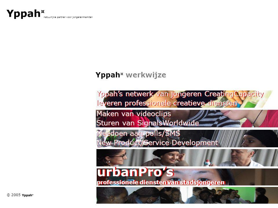 © 2005 natuurlijke partner voor jongerenmarkten Yppah ¤ werkwijze urbanPro's professionele diensten van stadsjongeren urbanPro's professionele dienste