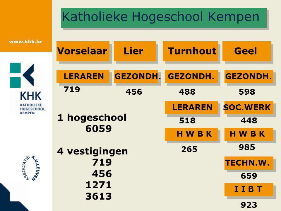 www.khk.be Katholieke Hogeschool Kempen VorselaarLierTurnhoutGeel GEZONDH. TECHN.W. GEZONDH. LERAREN H W B K I I B T SOC.WERK 1 hogeschool 6059 4 vest