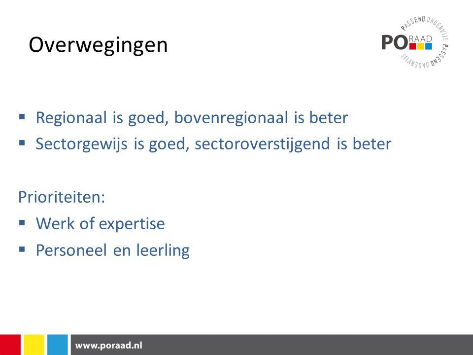 Overwegingen  Regionaal is goed, bovenregionaal is beter  Sectorgewijs is goed, sectoroverstijgend is beter Prioriteiten:  Werk of expertise  Pers