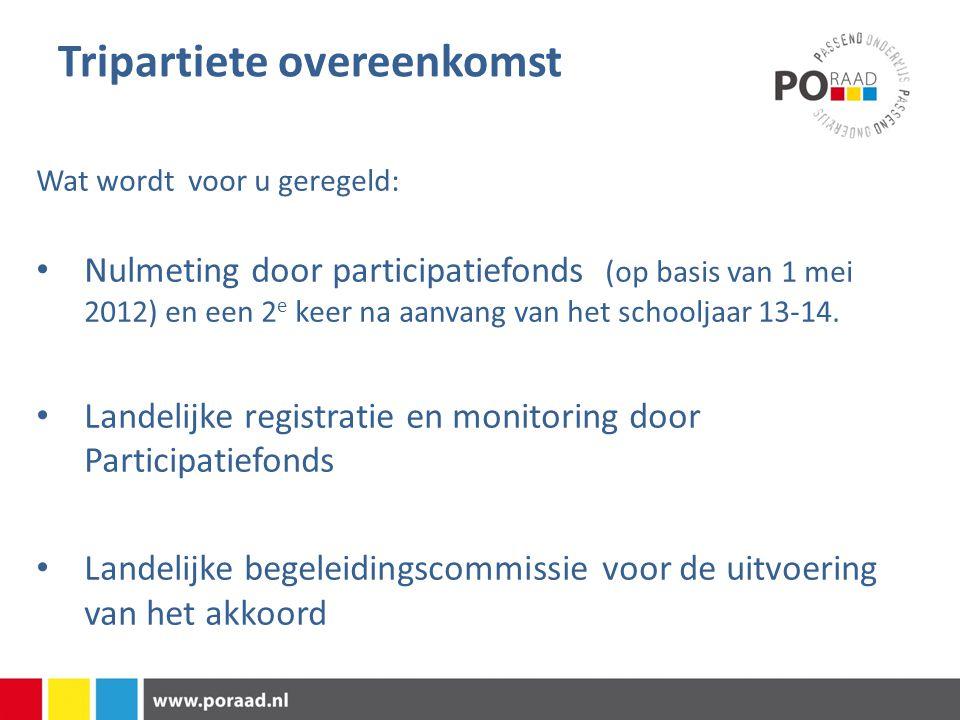 Wat wordt voor u geregeld: Nulmeting door participatiefonds (op basis van 1 mei 2012) en een 2 e keer na aanvang van het schooljaar 13-14. Landelijke