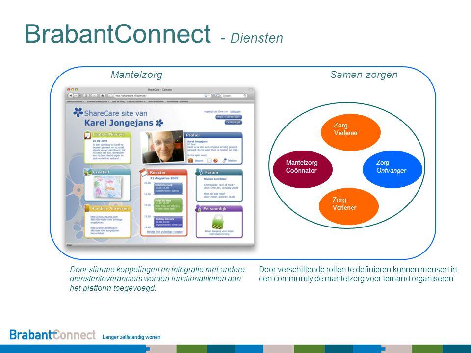 Samen zorgen Mantelzorg BrabantConnect - Diensten Door slimme koppelingen en integratie met andere dienstenleveranciers worden functionaliteiten aan h
