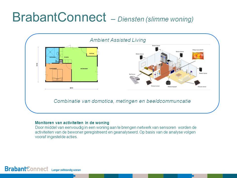 Ambient Assisted Living BrabantConnect – Diensten (slimme woning) Monitoren van activiteiten in de woning Door middel van eenvoudig in een woning aan