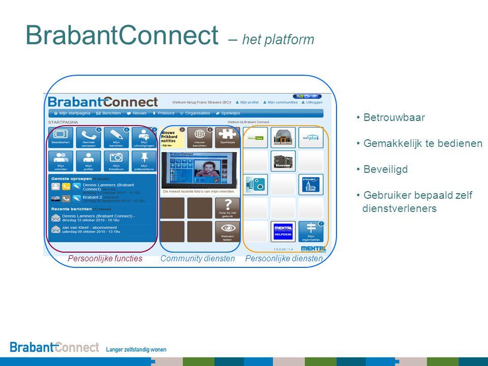 Persoonlijke functies BrabantConnect – het platform Community dienstenPersoonlijke diensten Betrouwbaar Gemakkelijk te bedienen Beveiligd Gebruiker bepaald zelf dienstverleners