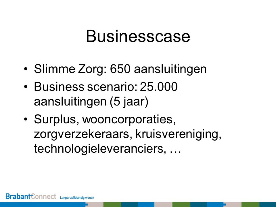 Businesscase Slimme Zorg: 650 aansluitingen Business scenario: 25.000 aansluitingen (5 jaar) Surplus, wooncorporaties, zorgverzekeraars, kruisvereniging, technologieleveranciers, …