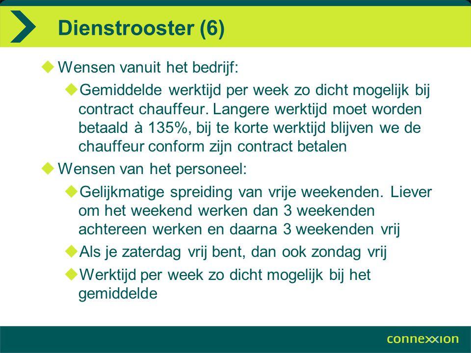 Dienstrooster (6)  Wensen vanuit het bedrijf:  Gemiddelde werktijd per week zo dicht mogelijk bij contract chauffeur. Langere werktijd moet worden b