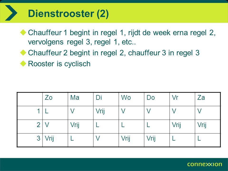 Dienstrooster (2)  Chauffeur 1 begint in regel 1, rijdt de week erna regel 2, vervolgens regel 3, regel 1, etc..  Chauffeur 2 begint in regel 2, cha
