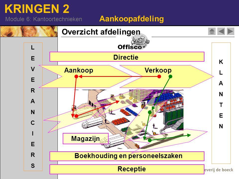 KRINGEN 2 Module 6: Kantoortechnieken Aankoopafdeling Overzicht afdelingen KLANTENKLANTEN LEVERANCIERSLEVERANCIERS Directie AankoopVerkoop Magazijn Bo