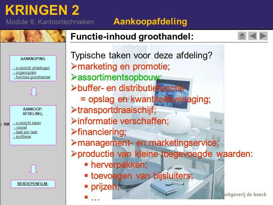 KRINGEN 2 Module 6: Kantoortechnieken Aankoopafdeling Functie-inhoud groothandel: Typische taken voor deze afdeling?  marketing en promotie;  assort