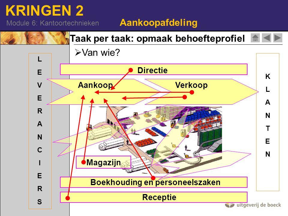 KRINGEN 2 Module 6: Kantoortechnieken Taak per taak: opmaak behoefteprofiel Aankoopafdeling  Van wie? KLANTENKLANTEN LEVERANCIERSLEVERANCIERS Directi