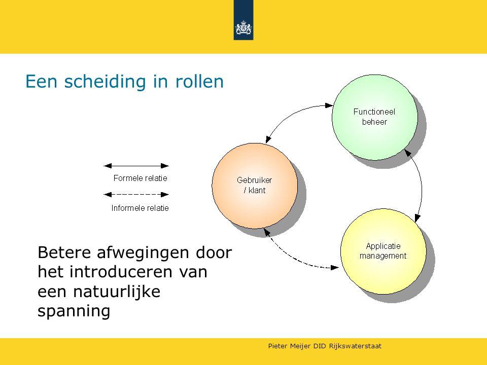Pieter Meijer DID Rijkswaterstaat Een scheiding in rollen Betere afwegingen door het introduceren van een natuurlijke spanning