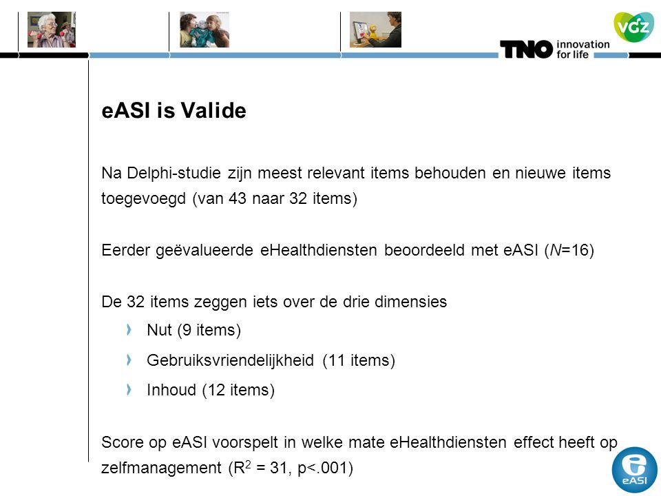 eASI is Valide Na Delphi-studie zijn meest relevant items behouden en nieuwe items toegevoegd (van 43 naar 32 items) Eerder geëvalueerde eHealthdienst