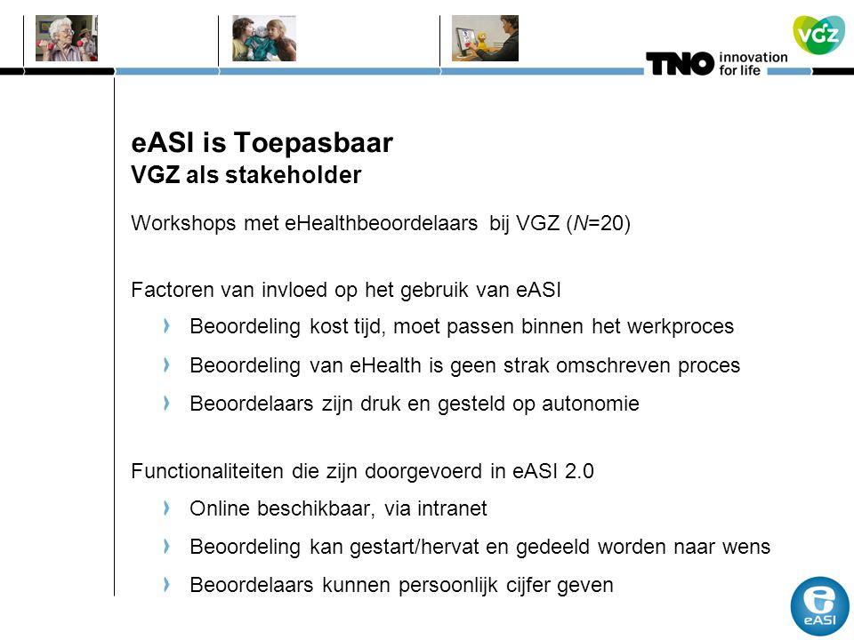 eASI is Toepasbaar VGZ als stakeholder Workshops met eHealthbeoordelaars bij VGZ (N=20) Factoren van invloed op het gebruik van eASI Beoordeling kost