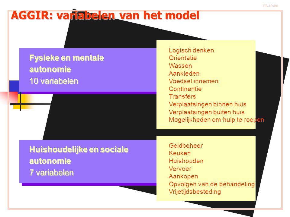 PP-10-00 Fysieke en mentale autonomie 10 variabelen Huishoudelijke en sociale autonomie 7 variabelen Logisch denken Orientatie Wassen Aankleden Voedse