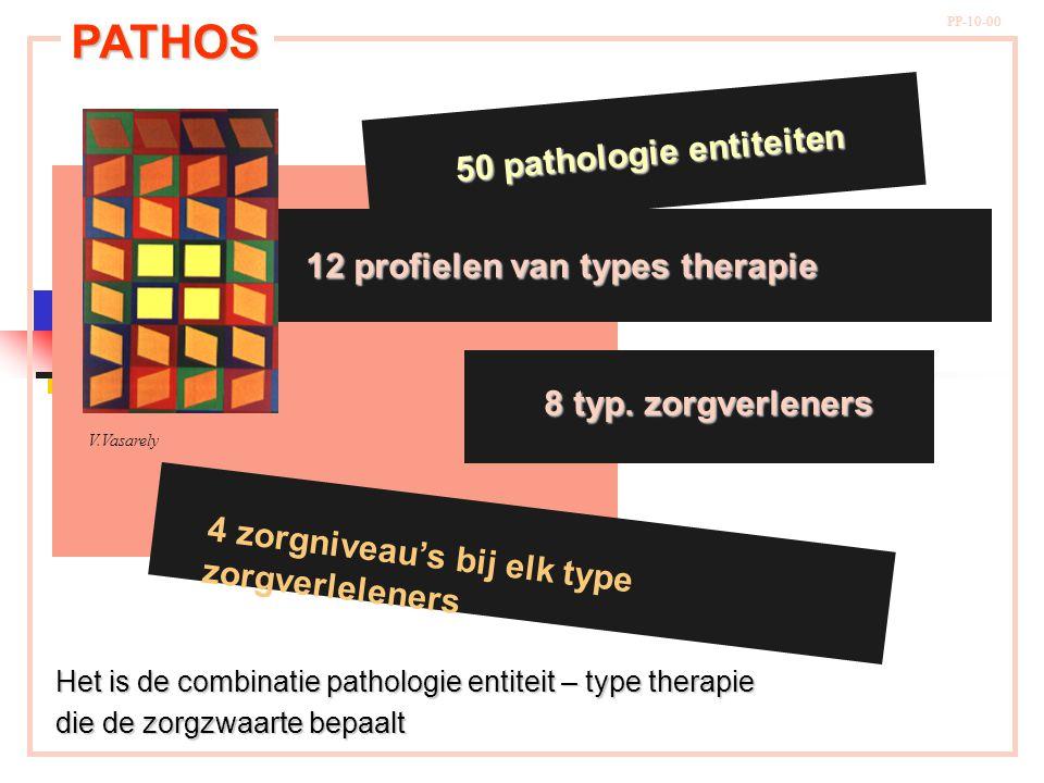 PP-10-00 PATHOS 12 profielen van types therapie 8 typ. zorgverleners 50 pathologie entiteiten V.Vasarely 4 zorgniveau's bij elk type zorgverleleners H