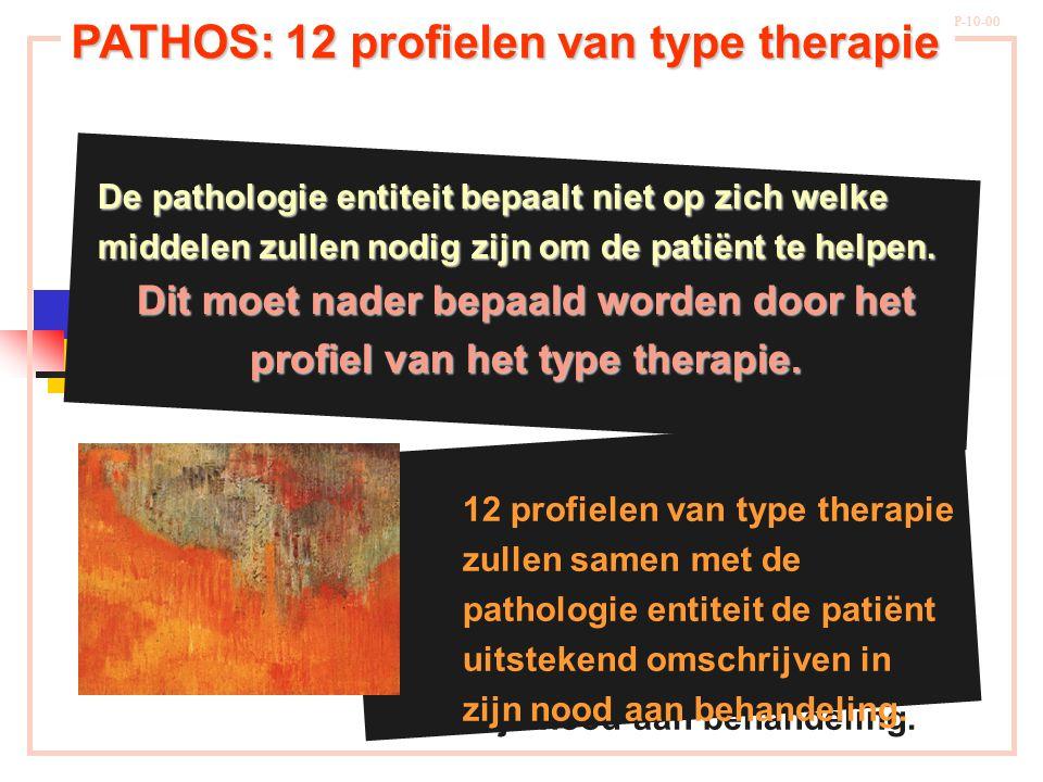 PP-10-00 PATHOS: 12 profielen van type therapie De pathologie entiteit bepaalt niet op zich welke middelen zullen nodig zijn om de patiënt te helpen.