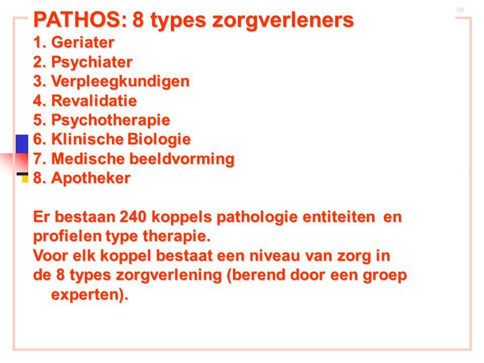 PP-10-00 PATHOS: 8 types zorgverleners 1.Geriater 2.Psychiater 3.Verpleegkundigen 4.Revalidatie 5.Psychotherapie 6.Klinische Biologie 7.Medische beeld