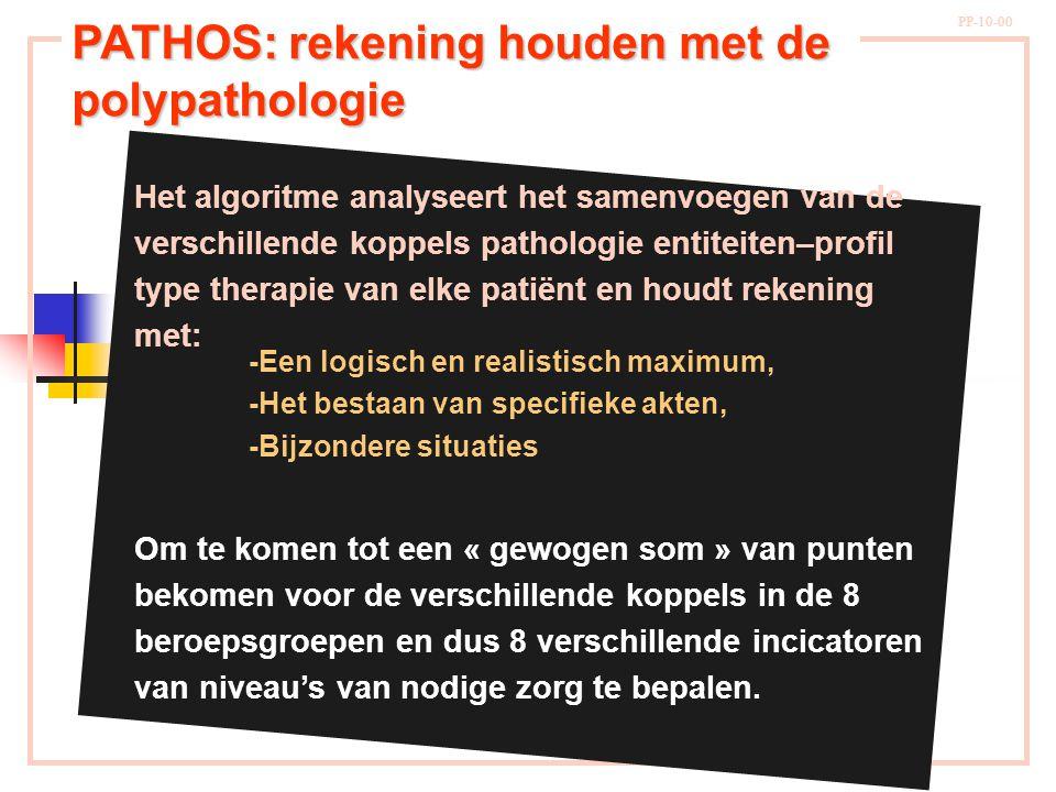 PP-10-00 PATHOS: rekening houden met de polypathologie Het algoritme analyseert het samenvoegen van de verschillende koppels pathologie entiteiten–pro