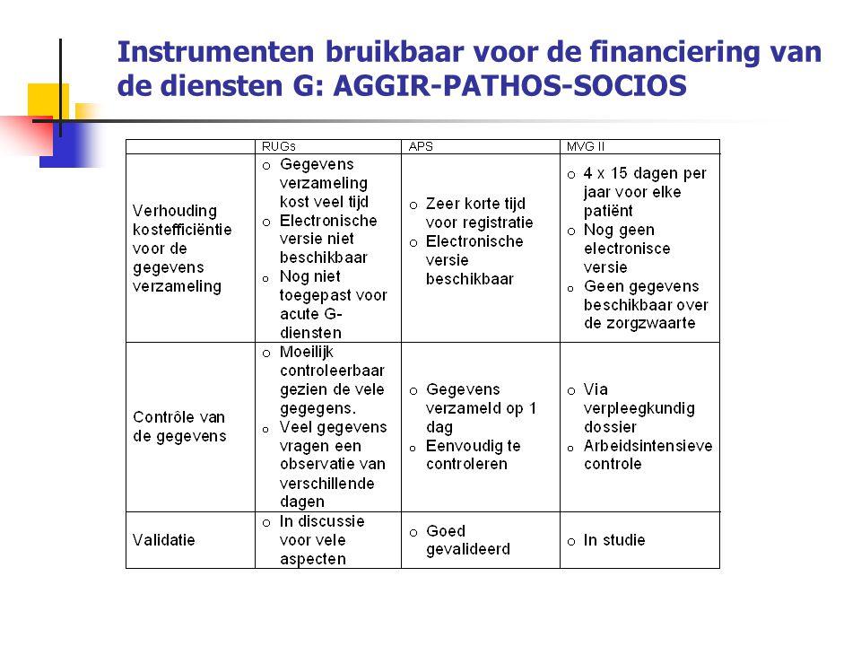 Instrumenten bruikbaar voor de financiering van de diensten G: AGGIR-PATHOS-SOCIOS