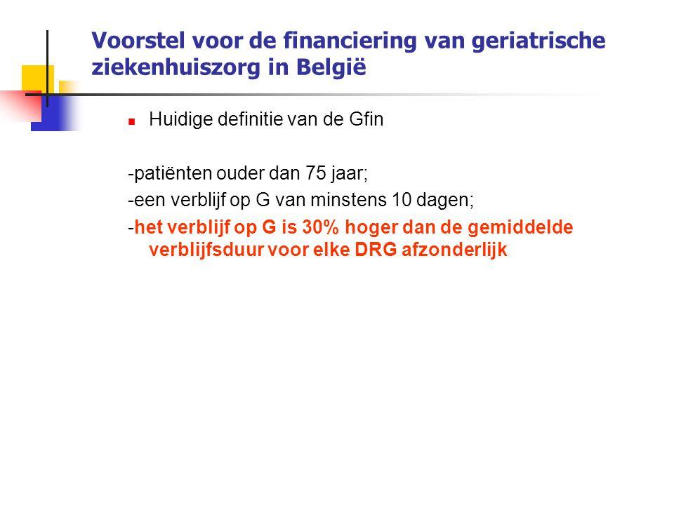 Voorstel voor de financiering van geriatrische ziekenhuiszorg in België Huidige definitie van de Gfin -patiënten ouder dan 75 jaar; -een verblijf op G