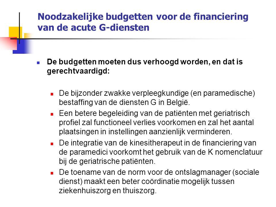 Noodzakelijke budgetten voor de financiering van de acute G-diensten De budgetten moeten dus verhoogd worden, en dat is gerechtvaardigd: De bijzonder