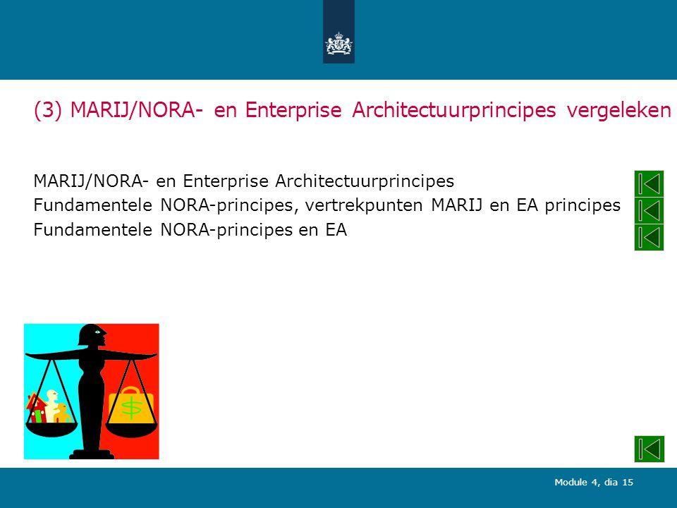 Module 4, dia 15 (3) MARIJ/NORA- en Enterprise Architectuurprincipes vergeleken MARIJ/NORA- en Enterprise Architectuurprincipes Fundamentele NORA-principes, vertrekpunten MARIJ en EA principes Fundamentele NORA-principes en EA