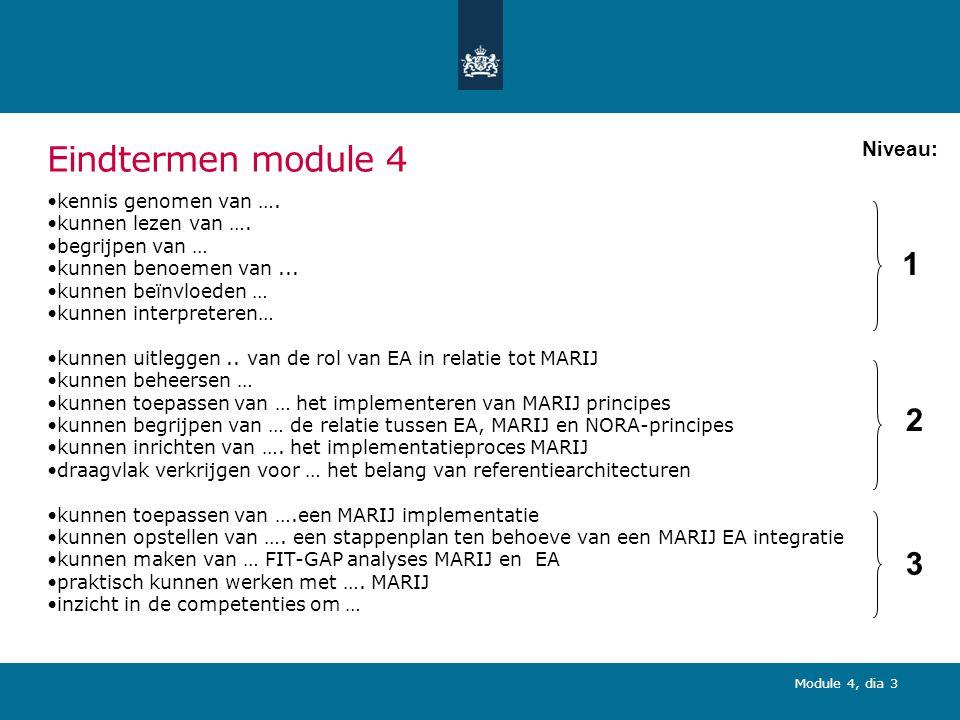 Module 4, dia 3 Eindtermen module 4 kennis genomen van ….