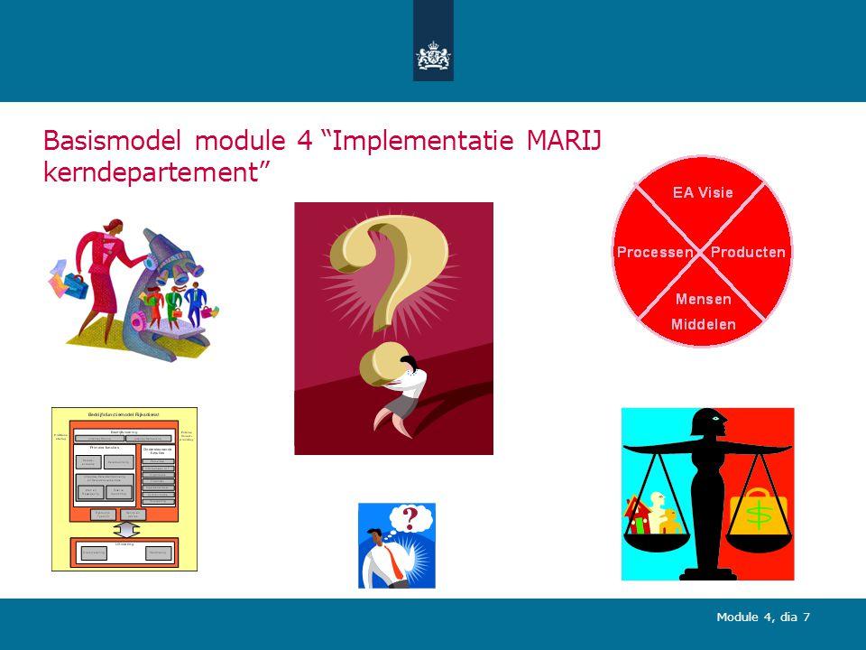 Module 4, dia 7 Basismodel module 4 Implementatie MARIJ kerndepartement
