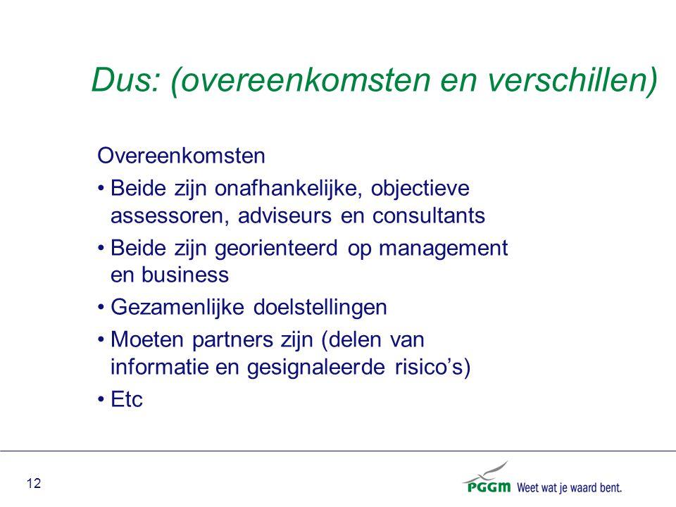 12 Dus: (overeenkomsten en verschillen) Overeenkomsten Beide zijn onafhankelijke, objectieve assessoren, adviseurs en consultants Beide zijn georiente