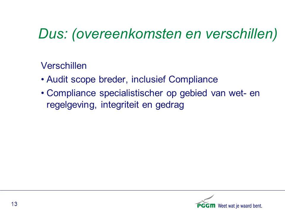 13 Dus: (overeenkomsten en verschillen) Verschillen Audit scope breder, inclusief Compliance Compliance specialistischer op gebied van wet- en regelge