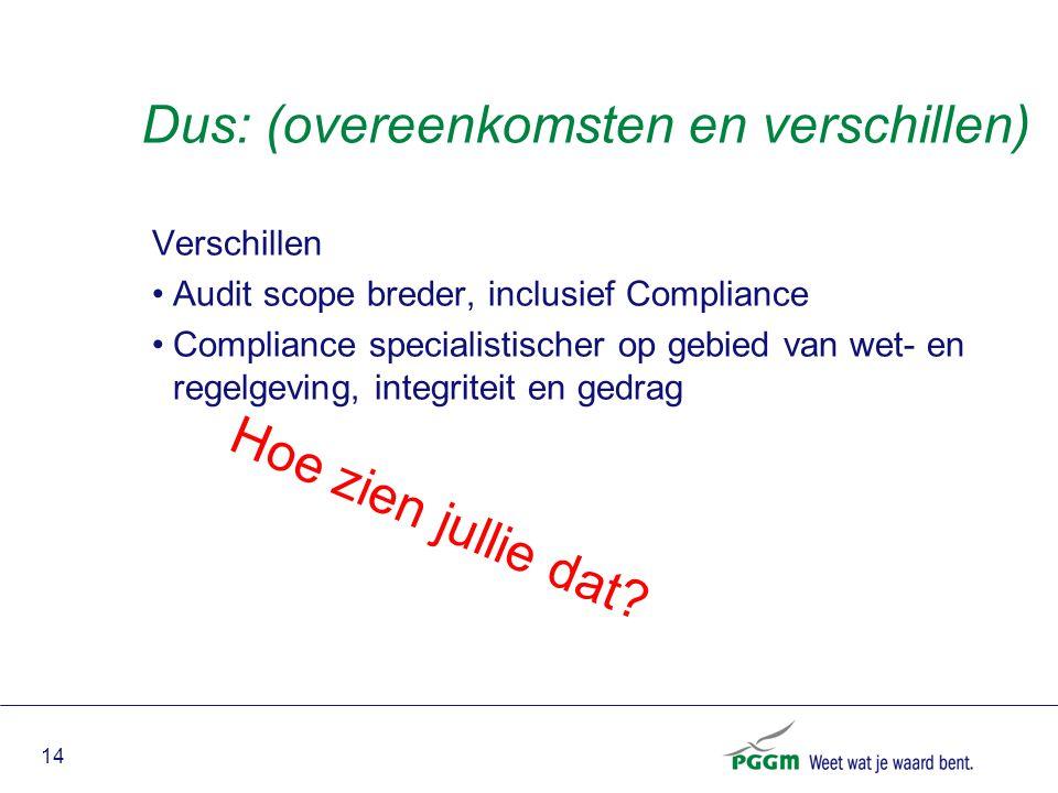 14 Dus: (overeenkomsten en verschillen) Verschillen Audit scope breder, inclusief Compliance Compliance specialistischer op gebied van wet- en regelge